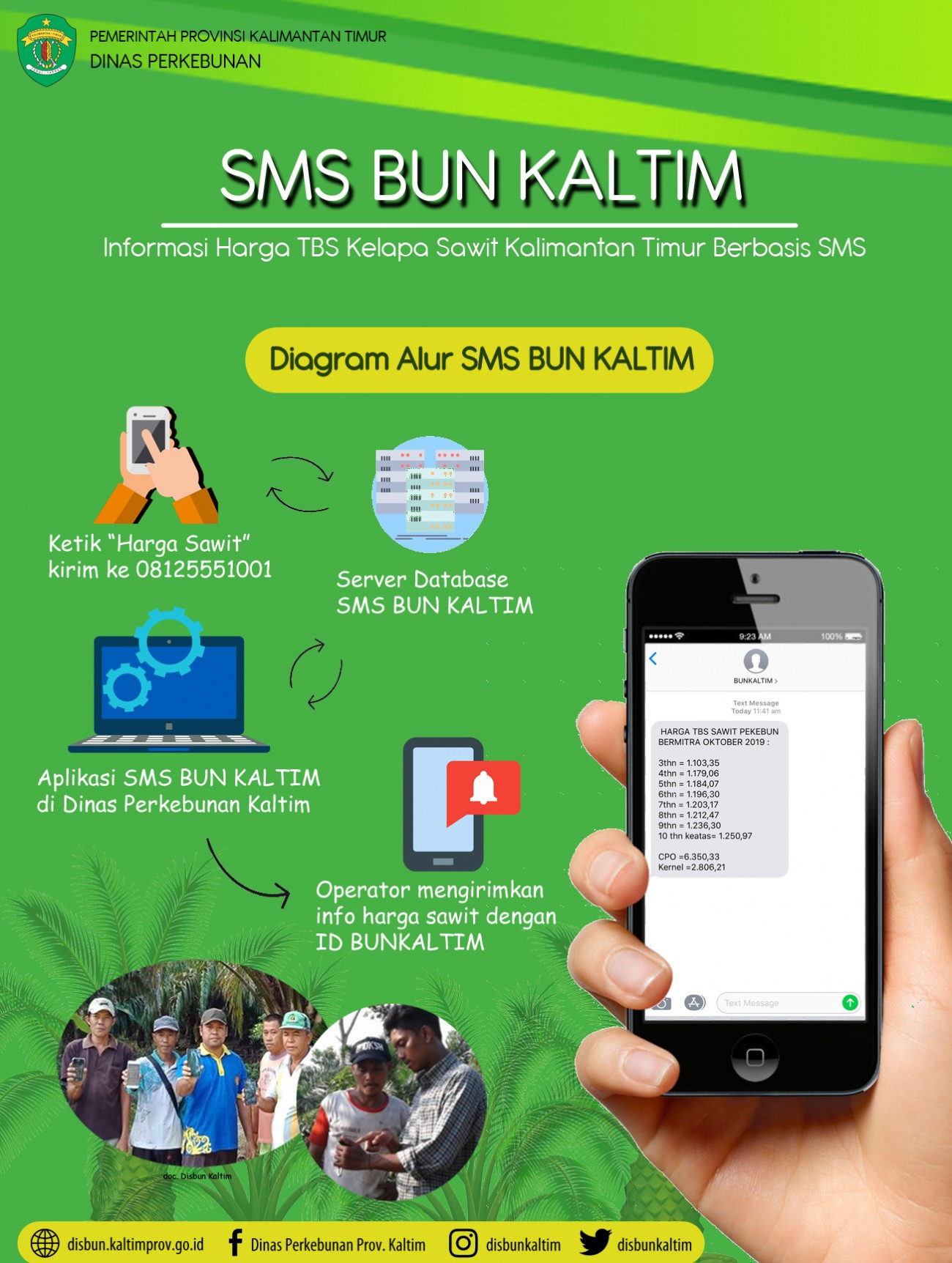 SMS BUNKALTIM : Informasi Harga TBS Kelapa Sawit Kalimantan Timur Berbasis SMS