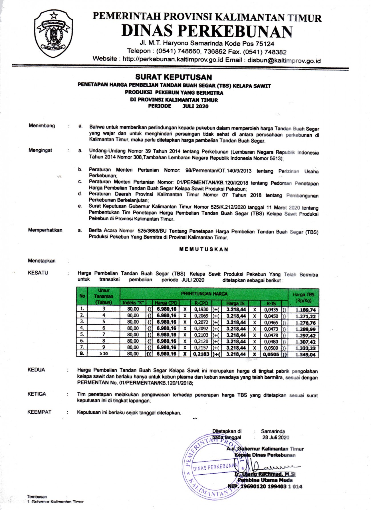 Informasi Harga TBS Kelapa Sawit Bagi Pekebun Bermitra Bulan Juli 2020