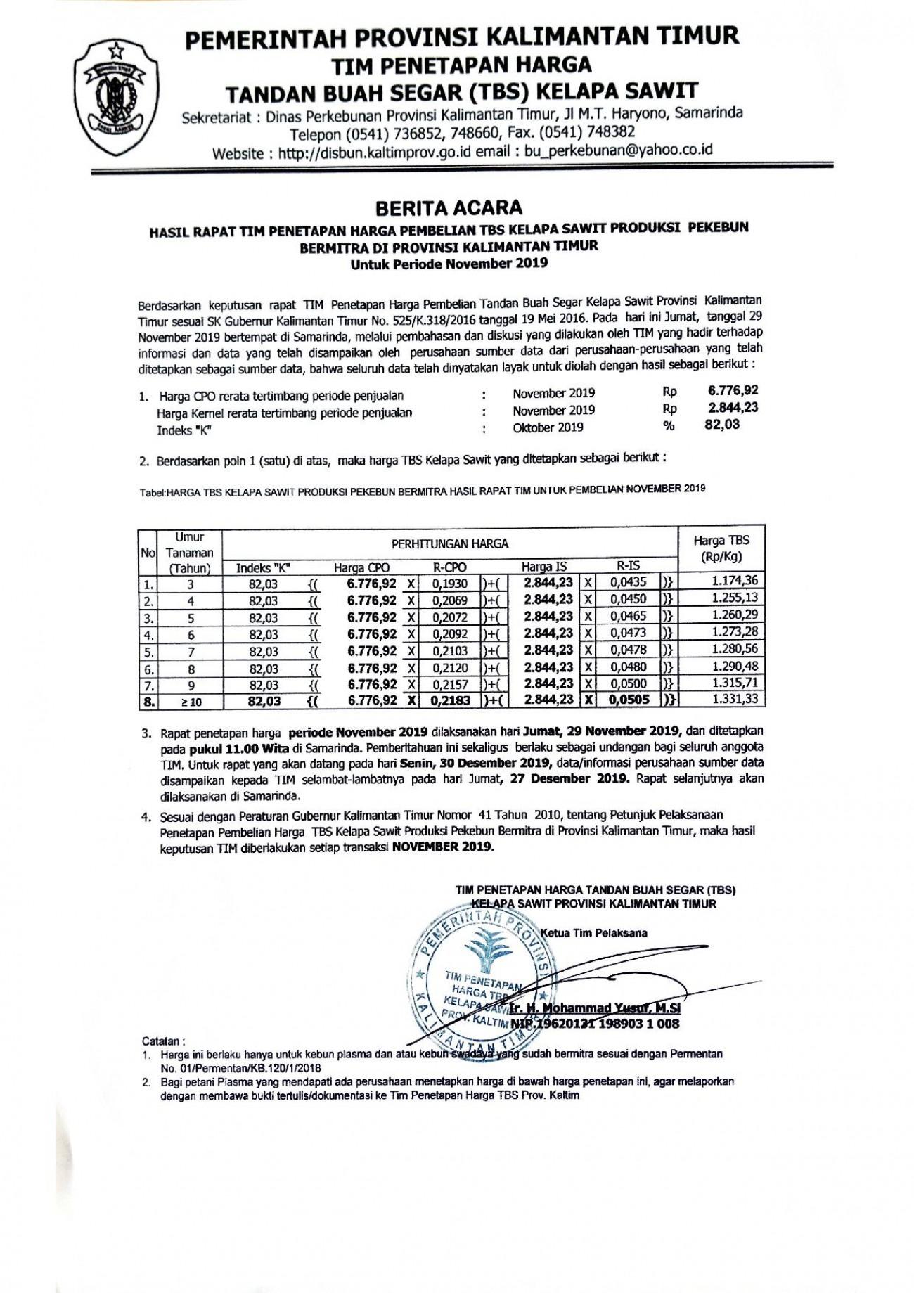 Informasi Harga TBS Kelapa Sawit Bagi Pekebun Bermitra Bulan November 2019