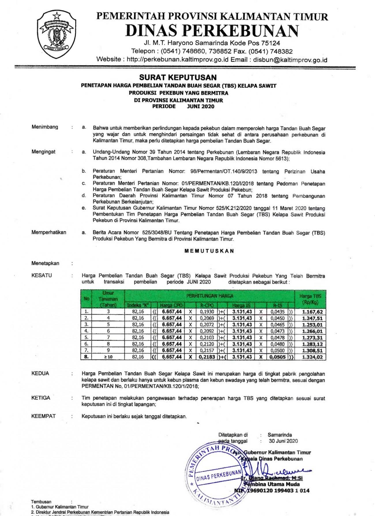 Informasi Harga TBS Kelapa Sawit Bagi Pekebun Bermitra Bulan Juni 2020