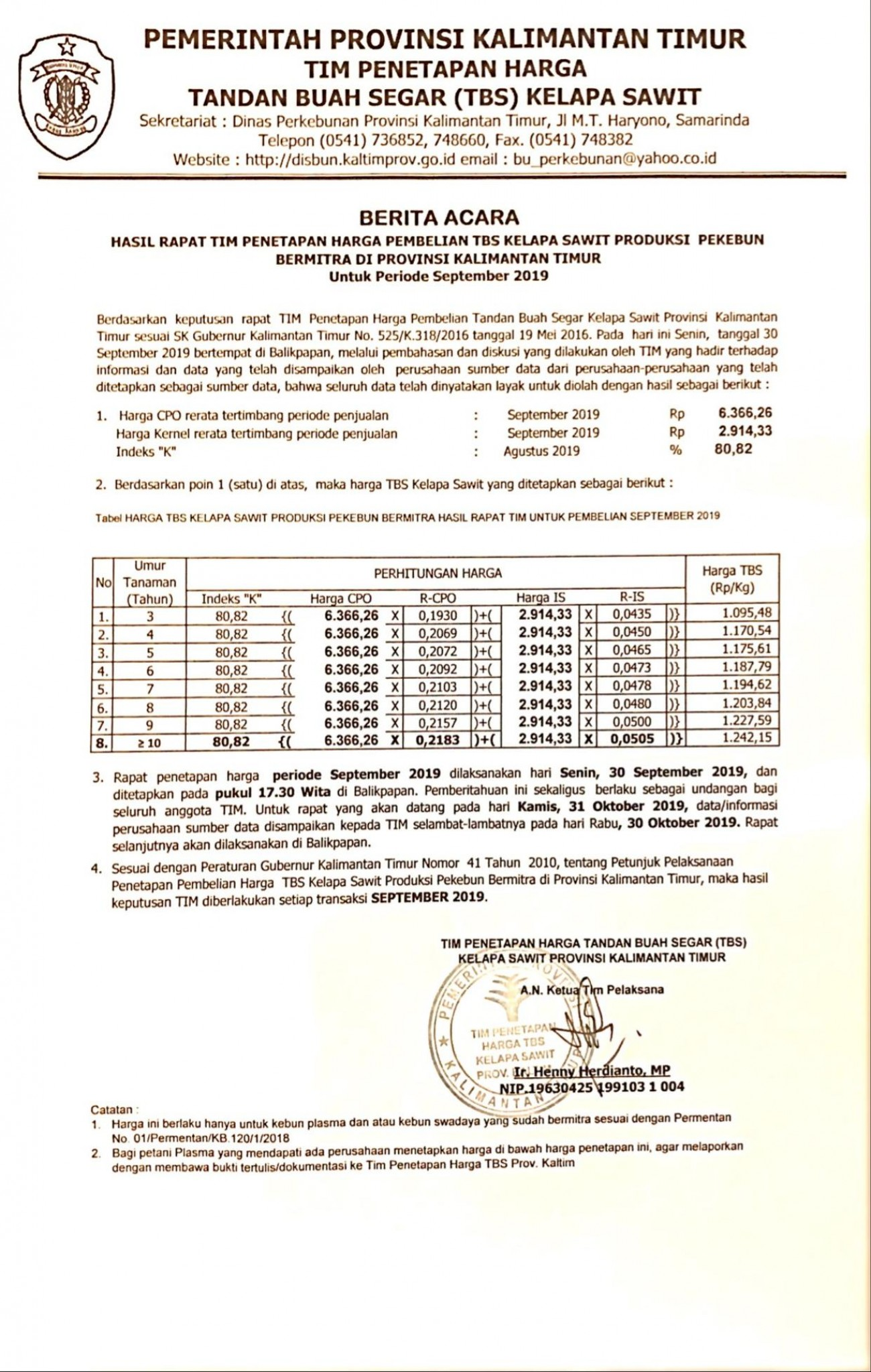 Informasi Harga TBS Kelapa Sawit Bagi Pekebun Bermitra Bulan September 2019