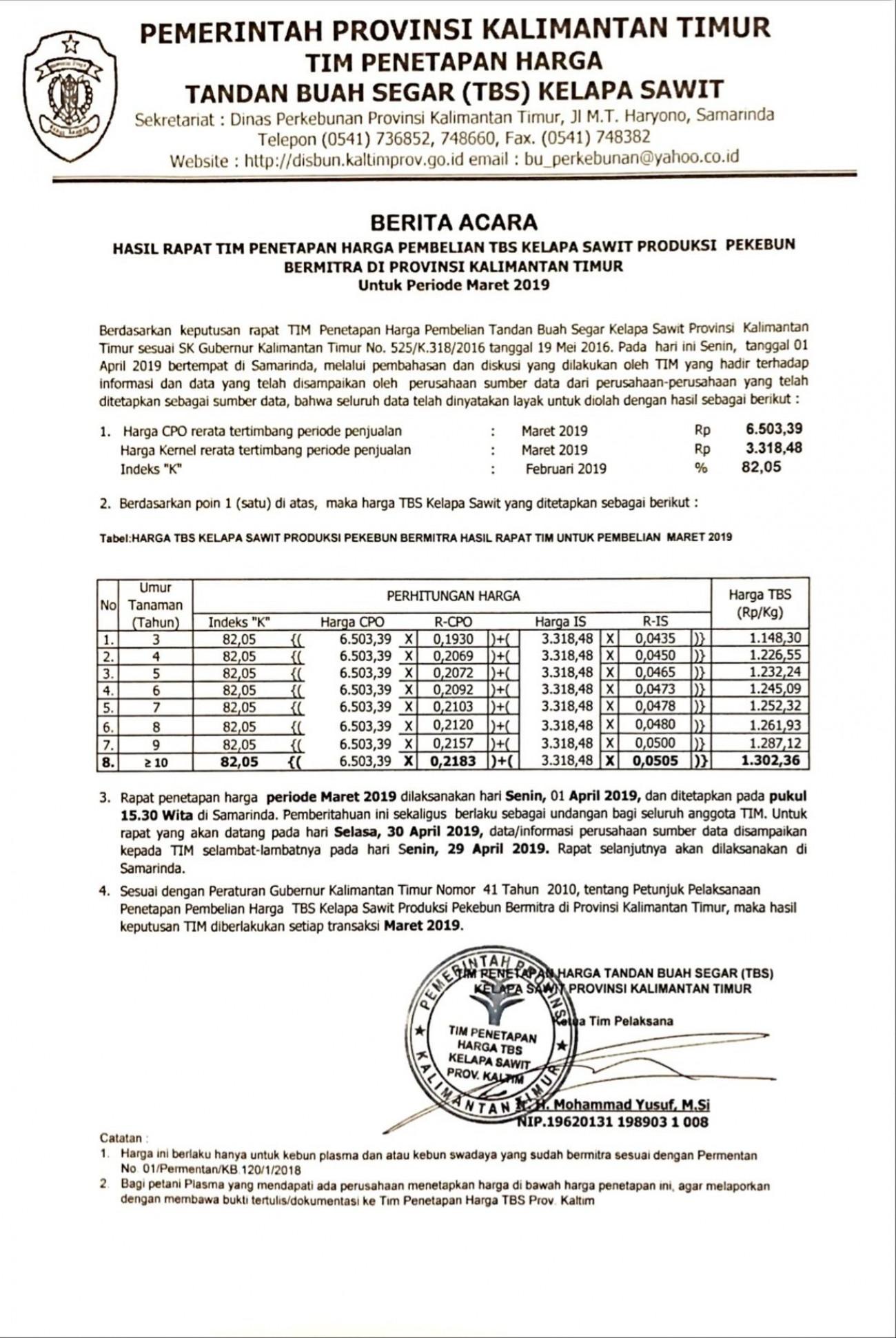 Informasi Harga TBS Kelapa Sawit Bagi Pekebun Bermitra Bulan Maret 2019