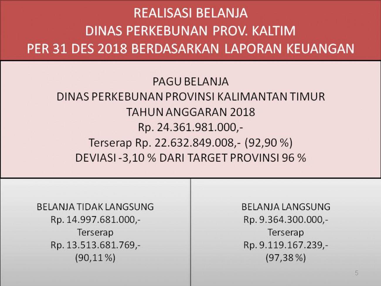 Laporan Realisasi APBD Dinas Perkebunan Prov. Kaltim Bulan Desember 2018