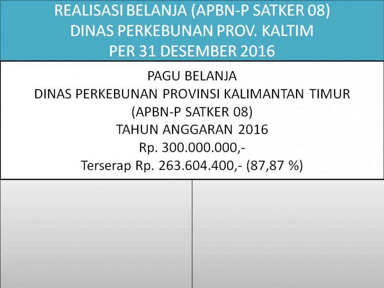Laporan Realisasi APBN Satker 08 (Direktorat Jenderal Prasarana dan Sarana Pertanian) Dinas Perkebunan Prov. Kaltim Per 31 Desember 2016